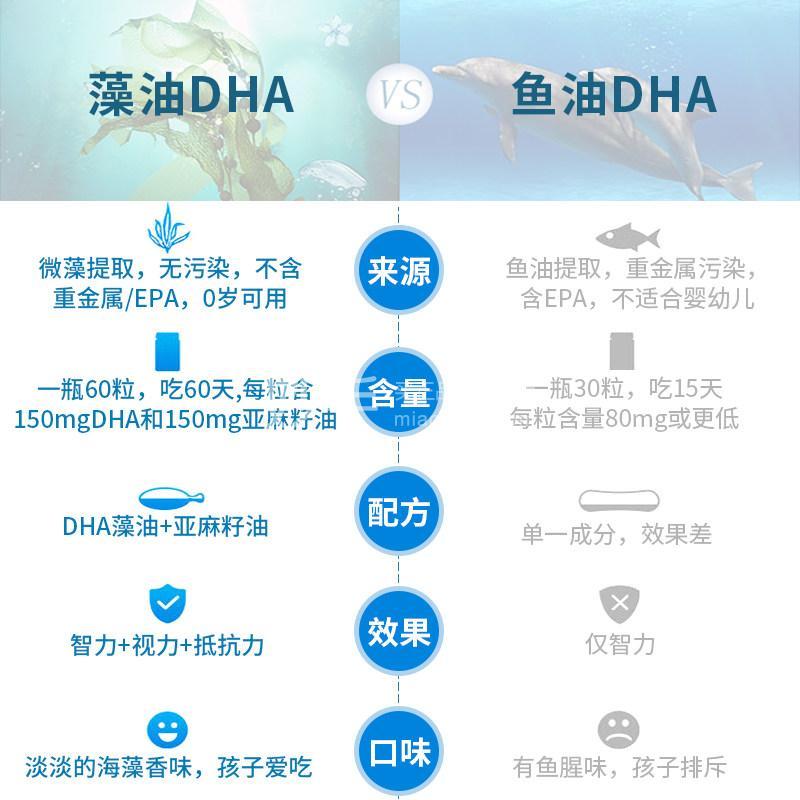 奈力士 DHA藻油软胶囊  39g(0.65g*60粒)